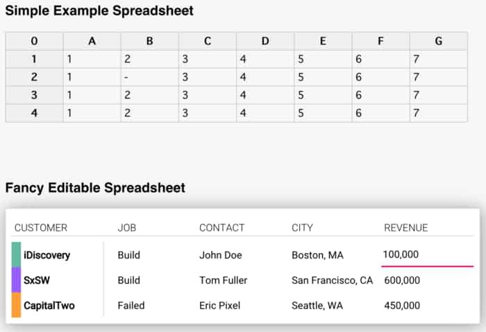 25 DataTable Examples with ReactJS – Components Of A Spreadsheet