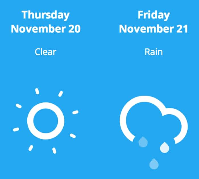 Open Weather Map Api Example.9 Weather Examples With Reactjs
